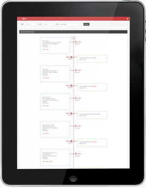 iPad Report